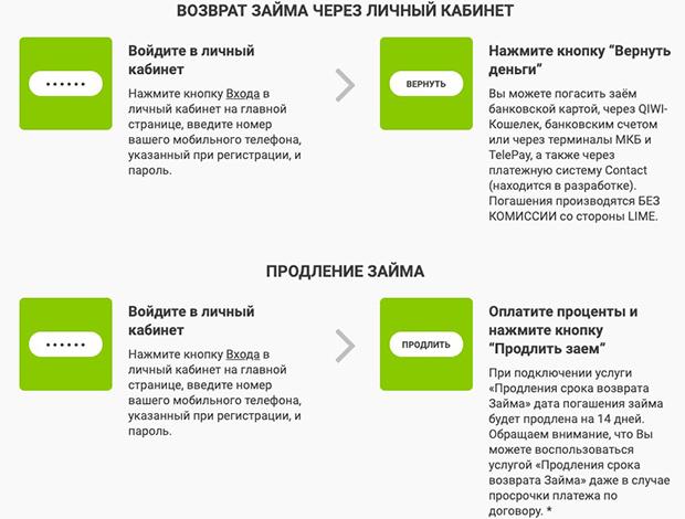 lime-zaim.ru возврат денег