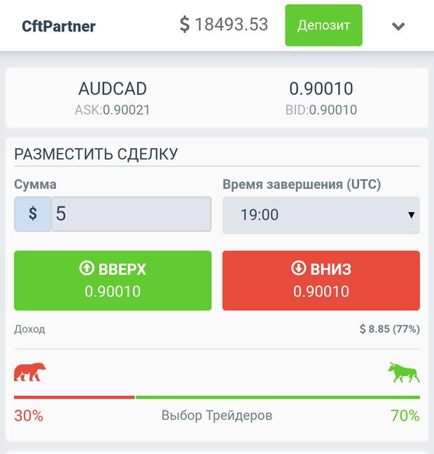 CFTPartner личный счет пользователя