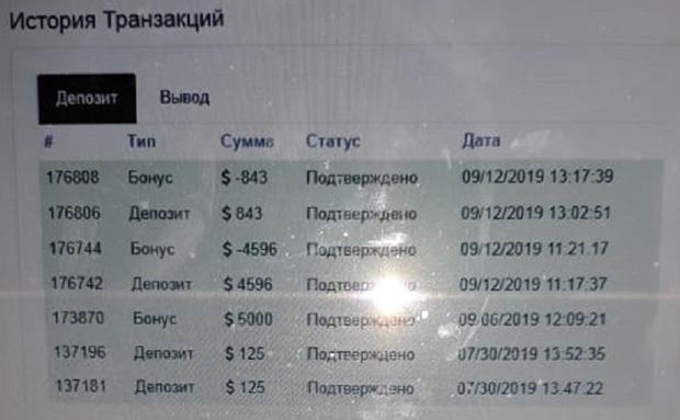 cftpartner.com история транзакций
